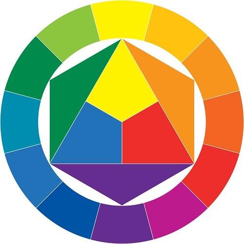 Analiza kolorystyczna a ubrania